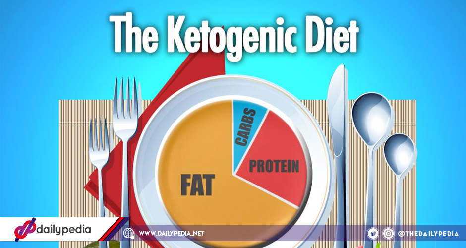 Shakra Keto Diet Review: How effective is this supplement?